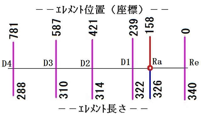 b すんぽ
