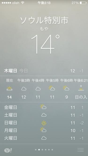 ソウルももやっとしたお天気。今日も14度もありました^^;