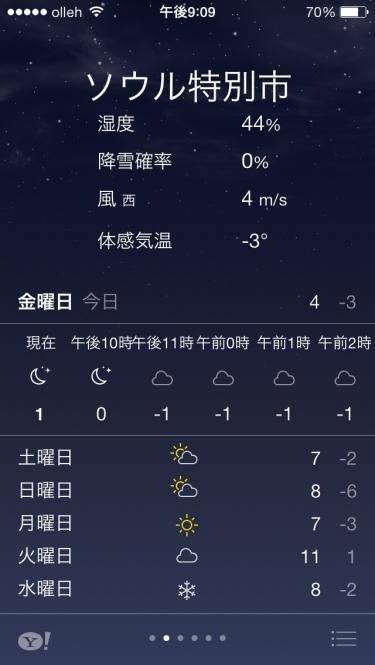 体感温度はマイナス3度。ちょっぴり寒い帰り道でした^^