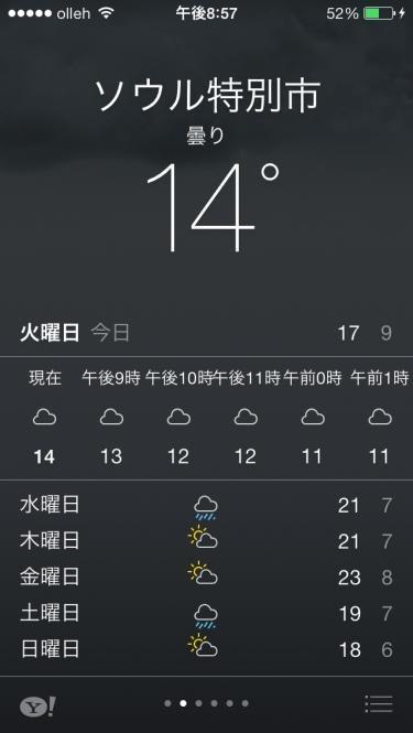 正しくはこちらの気温です↓。