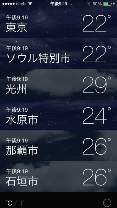 夜で29度の光州。早くも熱帯夜ですね。。