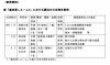 脱法ハウス火災(1401-04)