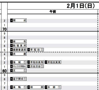 【2015年入試に向けて予想したR4偏差値一覧】10月