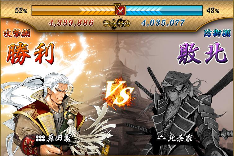 真田防衛戦結果