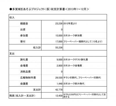 収支計算書(201312)_convert_20140317213430