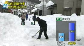 甲府の大雪