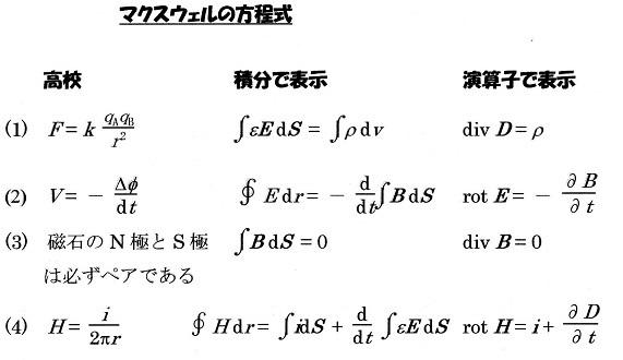 高校数学でわかるマクスウェル方...