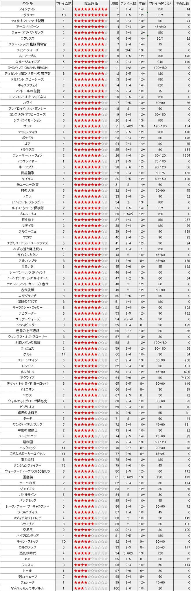 ranking140401_03.jpg