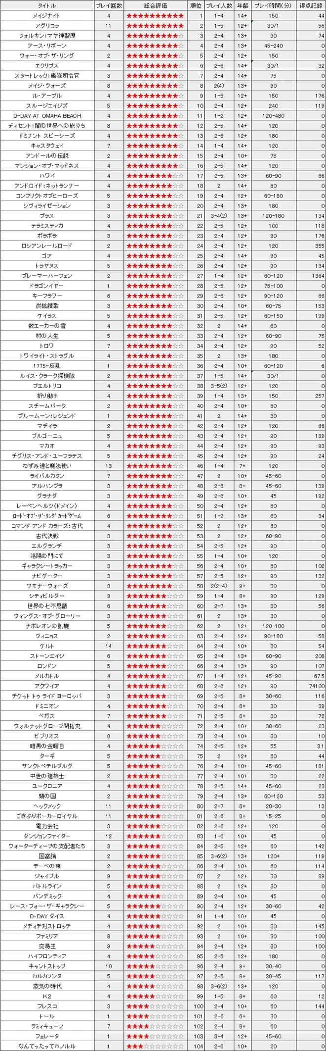 ranking140501_01.jpg