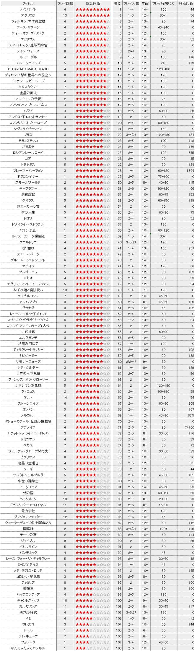 ranking140530_01.jpg