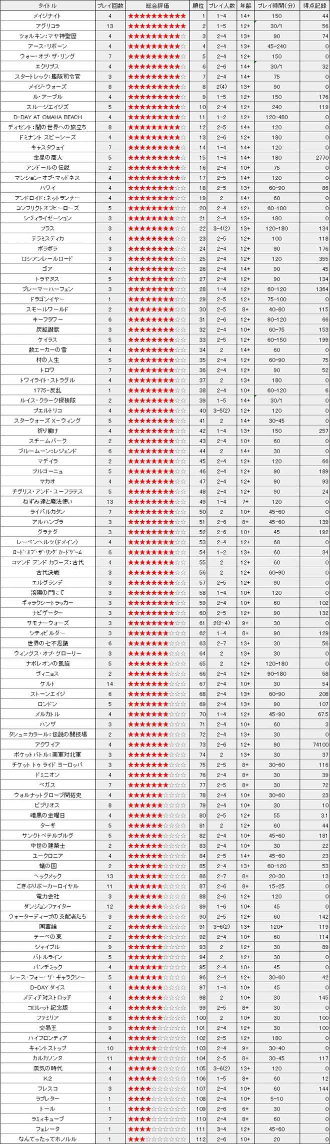 ranking140701_01.jpg