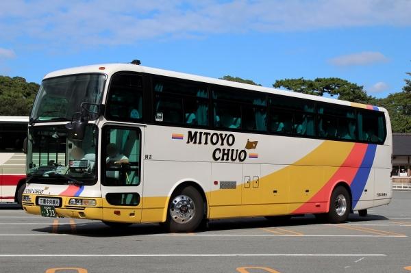 香川200い・333