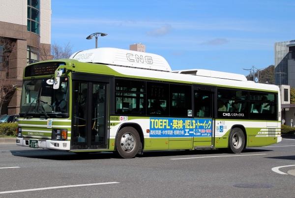 広島200か1190 66696