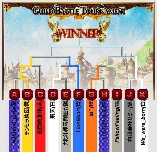 bGBTトーナメント表3