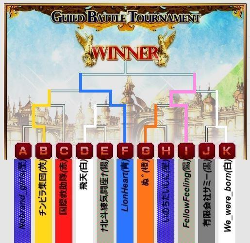 bGBTトーナメント表4