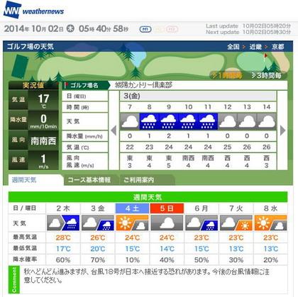 城陽CC天気