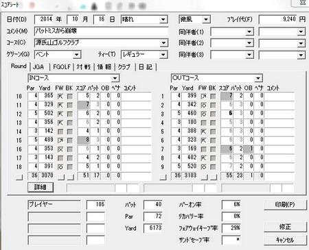 源氏山スコア