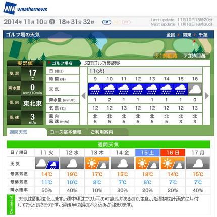成田ゴルフ天気