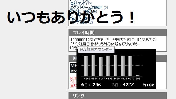 1000000アクセス!