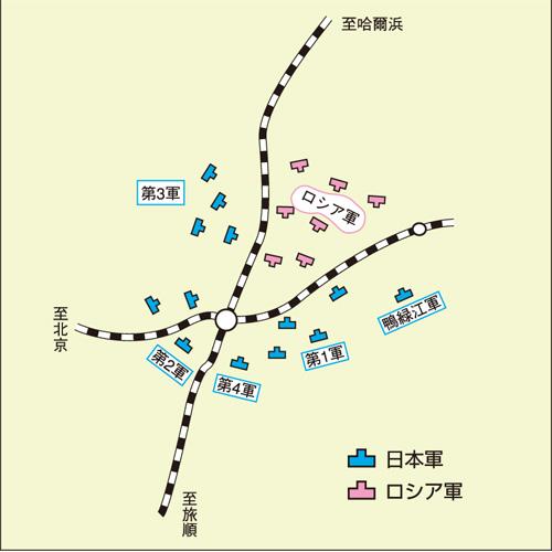 奉天会議における両軍配置図