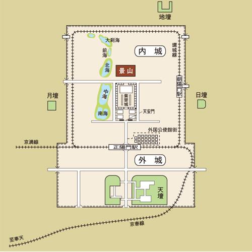 北京城の周囲を走る環城線