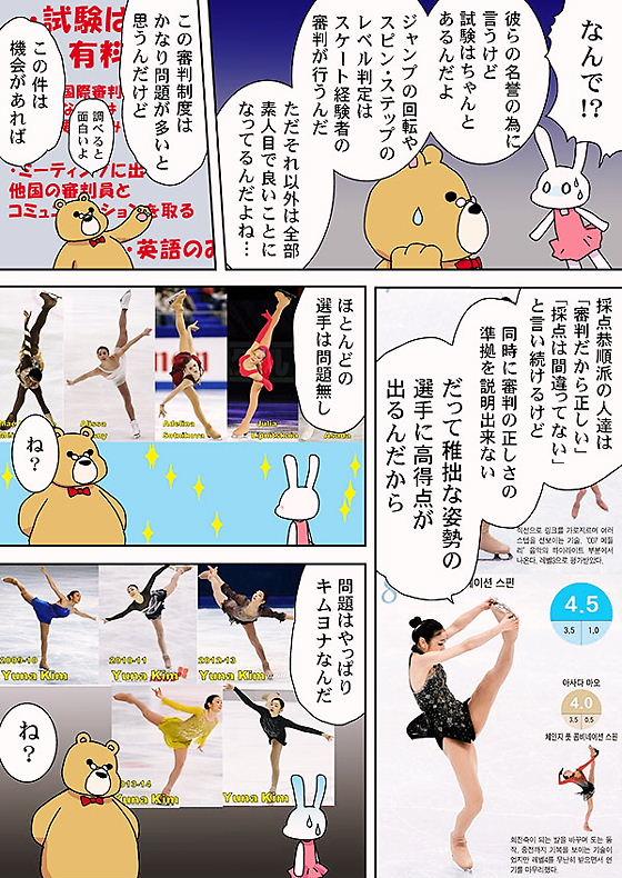 13キムヨナ選手の疑惑 「表現力」と「バレエ」