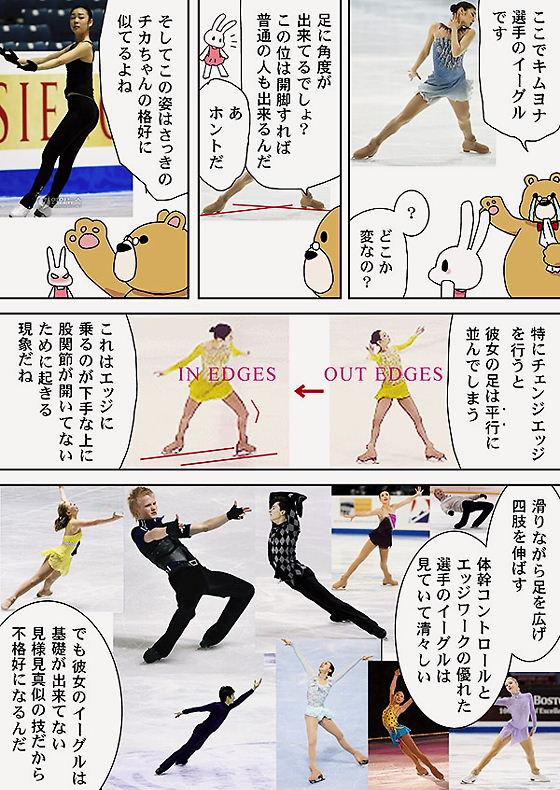 j19キムヨナ選手の疑惑 「表現力」と「バレエ」