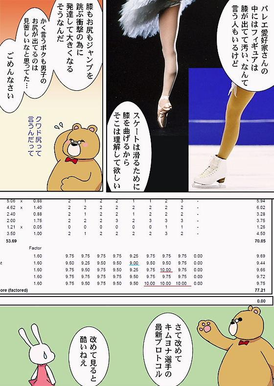 28キムヨナ選手の疑惑 「表現力」と「バレエ」