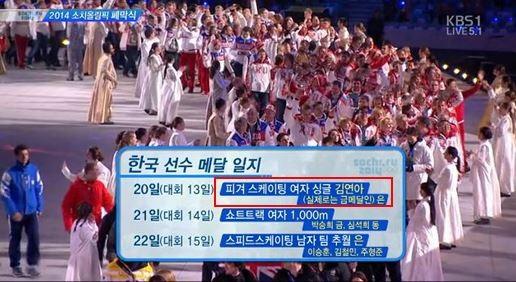 韓国KBSは、ソチ五輪の閉会式を放送した際に、銀メダルを獲得したキム・ヨナの部分に「実際には金」という記載をして放送した