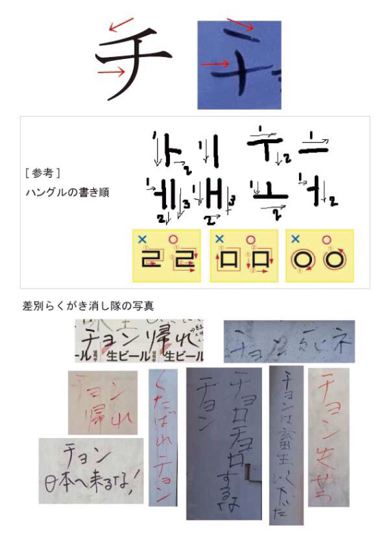 【NHK】 在日韓国・朝鮮人への差別的な言動に反対 東京・新宿のコリアンタウンで差別的内容の落書きを清掃