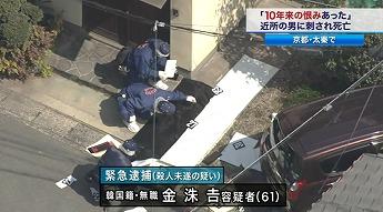 フジテレビ「スーパーニュース」韓国籍・無職金洙吉容疑者(61)