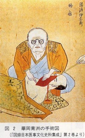 華岡青洲 図2が『外科手術図巻』(順天堂大学図書館蔵)