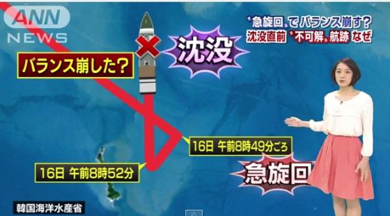 急旋回が事故の原因. 韓国沈没船