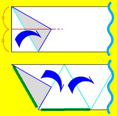 帯から正三角形