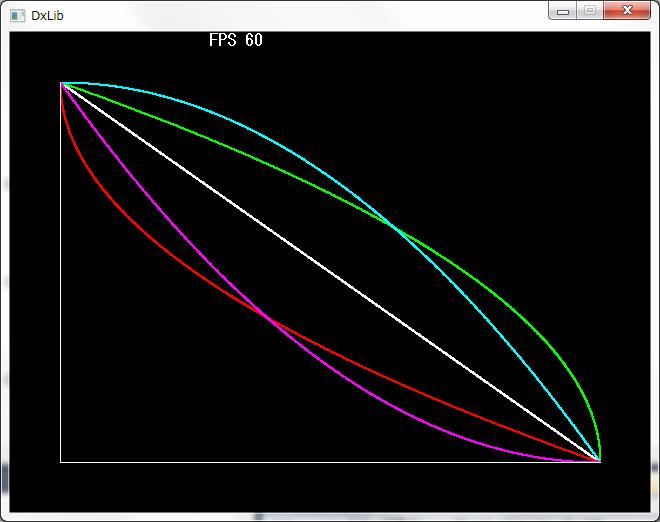 [プチネタ]なんちゃってペジェ曲線[c++]