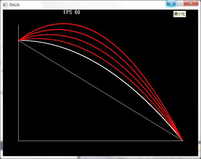 [プチネタ]なんちゃってペジェ曲線その2[c++]