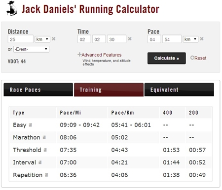 Jack Daniels Running Calculator 20140301 (25km)