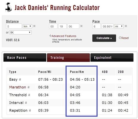Jack Daniels Running Calculator 20140322 (5km)