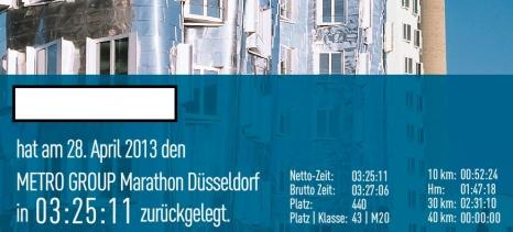 デュッセル2014結果証書