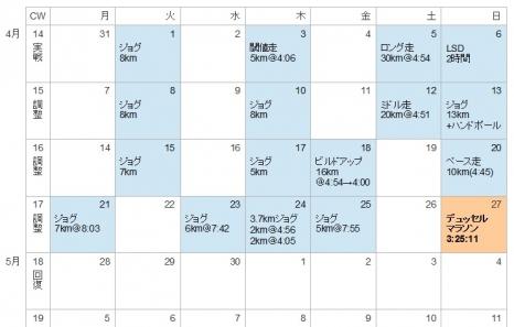2014年4月練習カレンダー