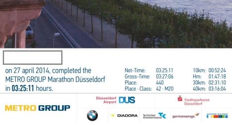 デュッセル2014結果証書正式版