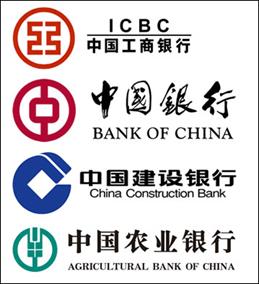 中国の銀行金準備