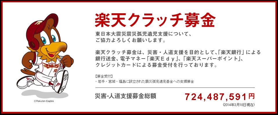 楽天クラッチ募金20140410.png