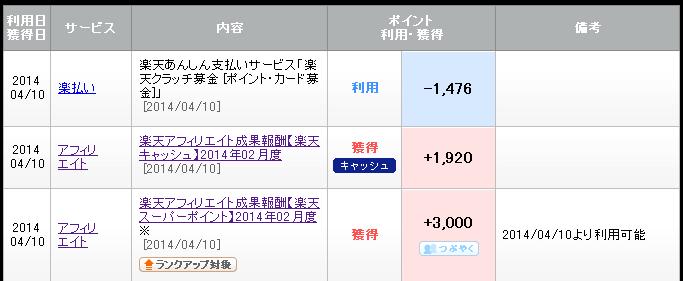 rakuten20140410_3.png