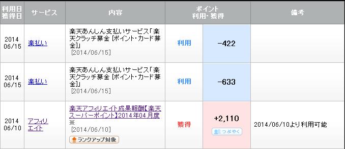 楽天クラッチ募金2014年6月度_2