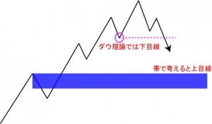 20140618-ダウと帯