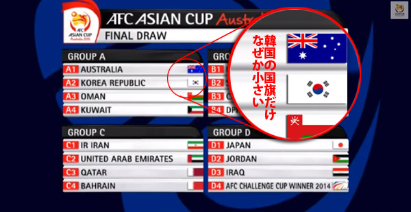 2015サッカーアジアカップ組み合わせ