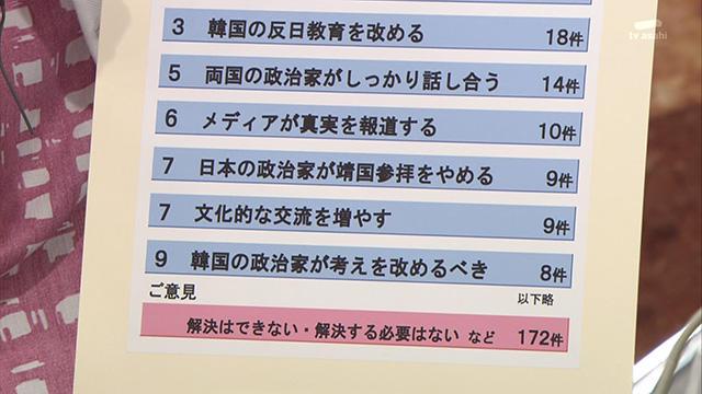 2014.5.30 朝生 アンケート1