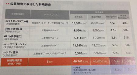 日本初の免税店取得