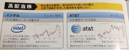 米国株 高配当株式の一例